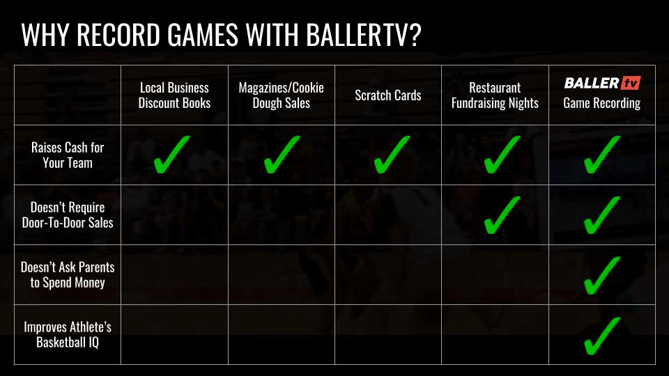 Why record games with BallerTV? (Click to open in a new tab)