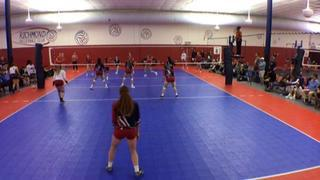 Upward Stars 16 Taylor (PM) 2 LEVBC U15 Open (CH) 1