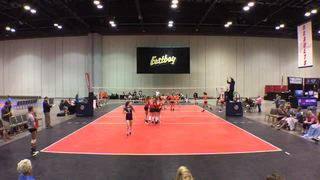 Things end all tied up between Sports Performance 18 Kahl and Team Momentum 18 Navy