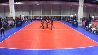 Blue Crush 15-1 wins 2-0 over No Fear 15-9