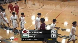 Mid-Pacific defeats Farrington, 58-37
